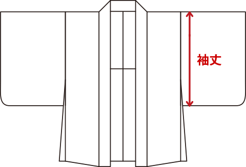 羽織の採寸箇所