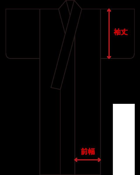 着物・長襦袢の採寸箇所